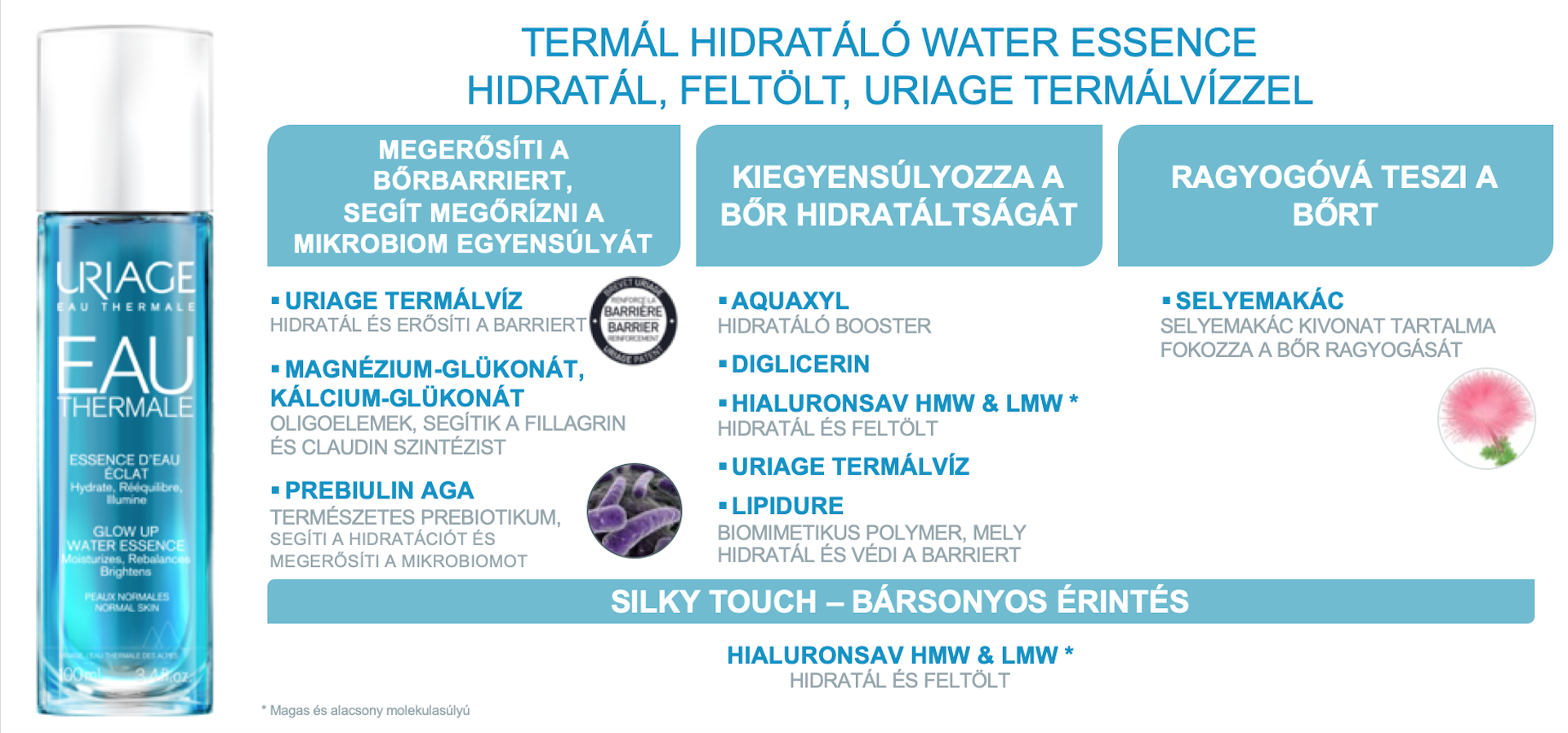 Uriage TERMÁL Hidratáló WATER ESSENCE 100 ml
